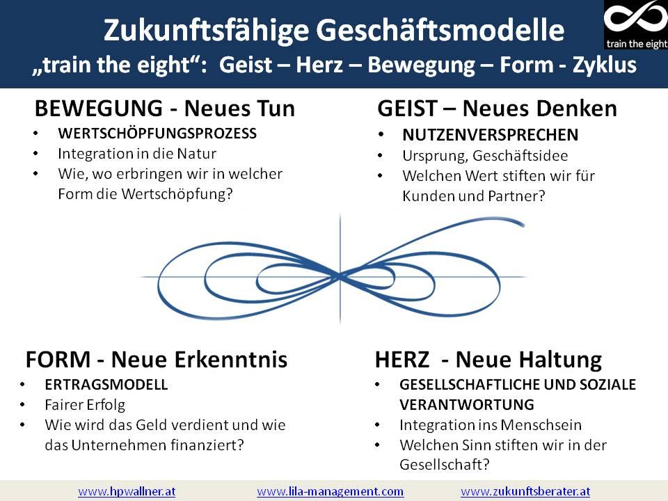 """Ganzheitliches Geschäftsmodell in """"train the eight"""""""