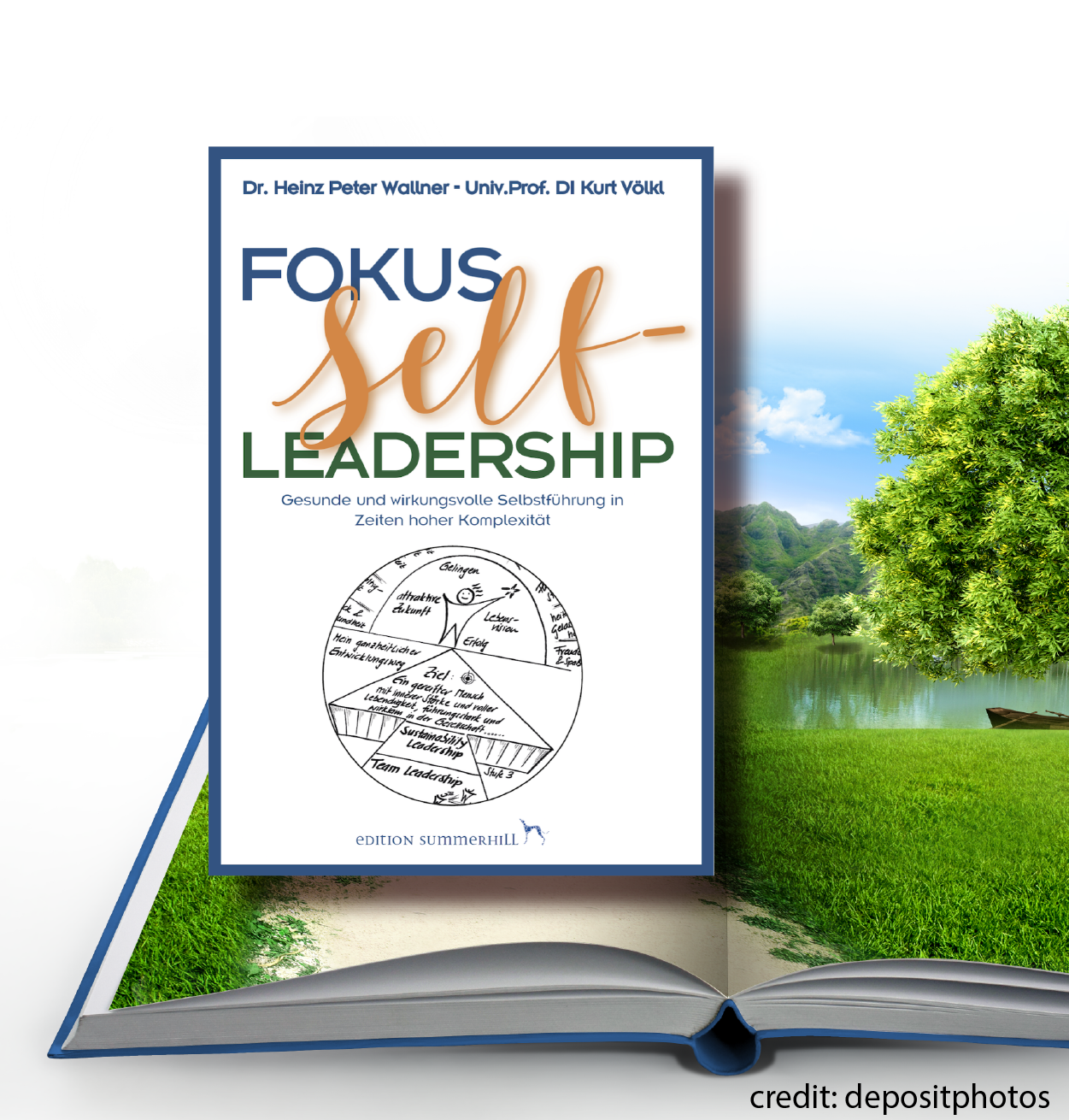 Buchcover: Fokus Self-Leadership