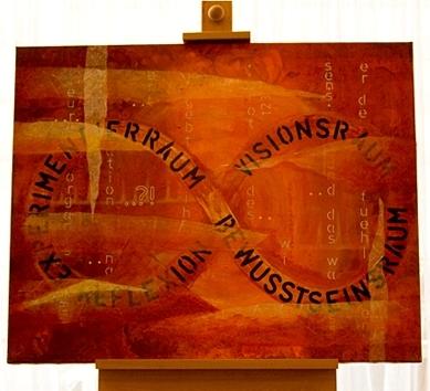Liegende Acht - LILA Management - Kresse-Wallner: Acrylbild in orange-rot. Man erkennt eine große liegende Acht, in der die Texte: Visionsraum, Bewusstseinsraum, Experimentierraum, Reflexionsraum stehen.
