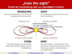 Train the Eight - Punkte der Entscheidung - Wallner 2009