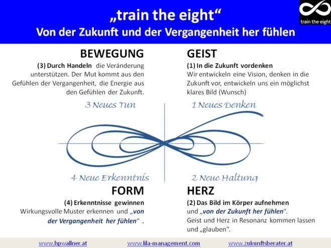 Von der Zukunft her fühlen - train the eight - hpwallner 2010