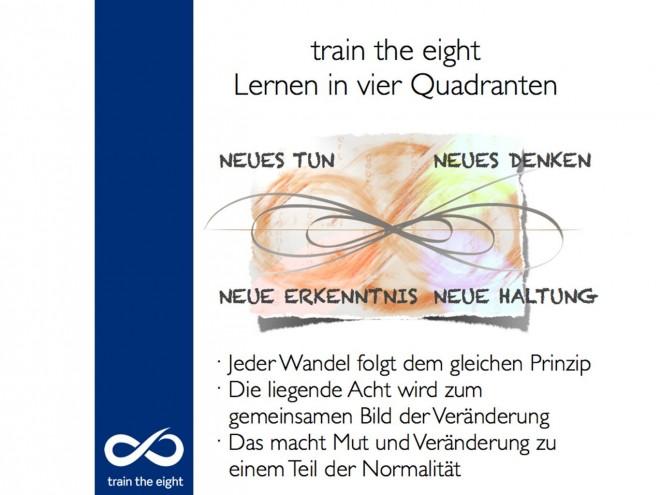 """Persönliche Entwicklung - train the eight. Bilder liegenden Acht mit dem Text """"Neues Denken, neue Haltung, neues Tun und neue Erkenntnis."""