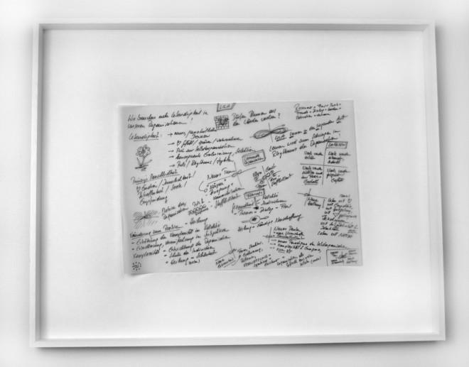 Handskizzen Entwicklungen im Management: Es ist ein Bild mit weißen Rahmen; drinnen findet sich eine Handskizze mit schwarzer Tusche; kleine Skizzen von der liegenden Acht, Textskizzen.