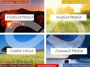train the eight - Entwicklungsmodell für Mensch und Organisation 2011