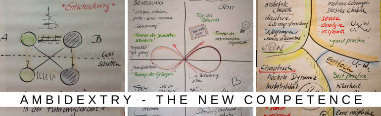 A picture with three photos side by side. There are three flipchart pictures from the executive training: the aporia, the train the eight cycle and the cynefin framework. The text ambidextry is drawn through.
