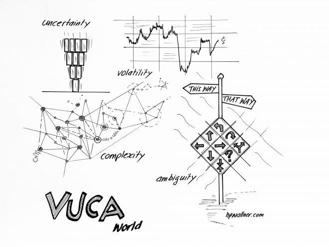 VUCA Welt;: Symbolische Darstellung des Akronyms VUCA. V steht für Volatilität, U für Uncertainty, C für Complexity, A für Ambiguity. Abbildung ist dem Buch: Fokus Self-Leadership, von Heinz Peter Wallner und Kurt Völkl, entnommen.
