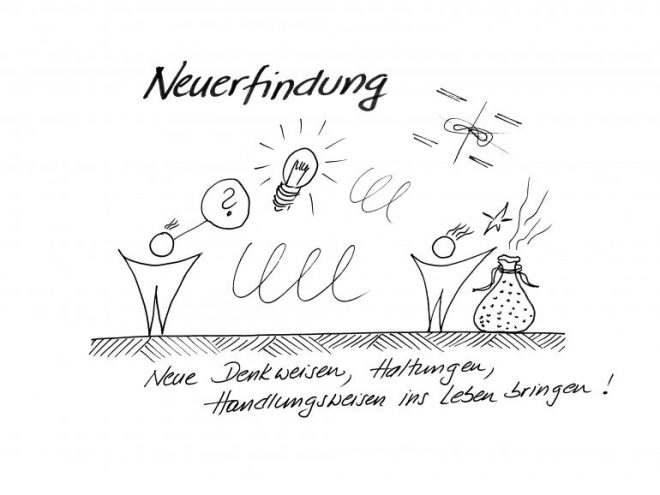 Self-Leadership: Neuerfindung