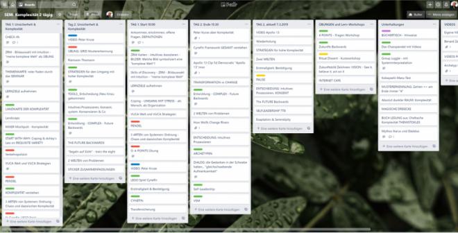 Bildschirm Foto eines aktiven TRELLO Boards mit einem Trainingskonzept für Führungskräfte