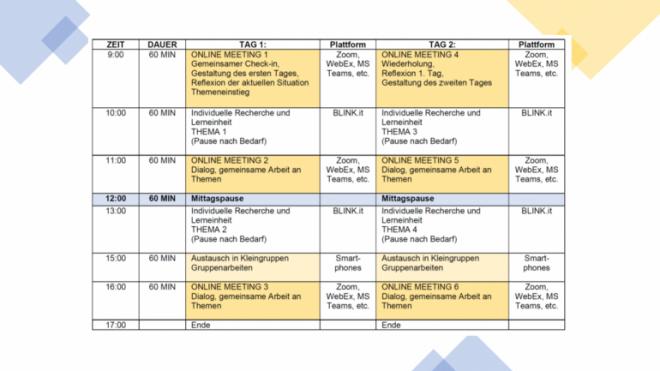 Online Training für Führungskräfte - Duales Seminarkonzept
